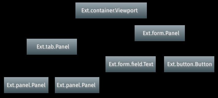 Components | Ext JS 6 0 2