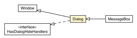 Dialog (GXT 4 0 2)