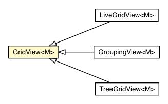 GridView (GXT 4 0 2)