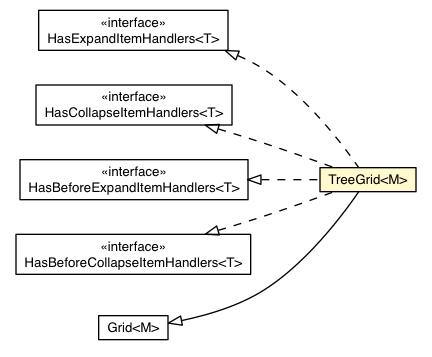 TreeGrid (Sencha GXT 4 0 1)